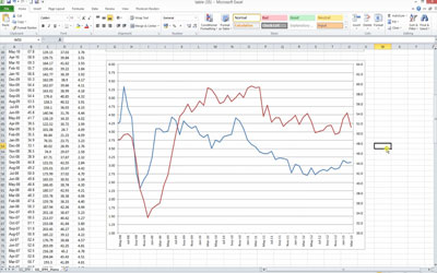 professional trading masterclass excel